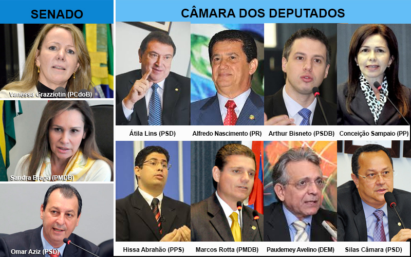 Deputados e senadores do Amazonas