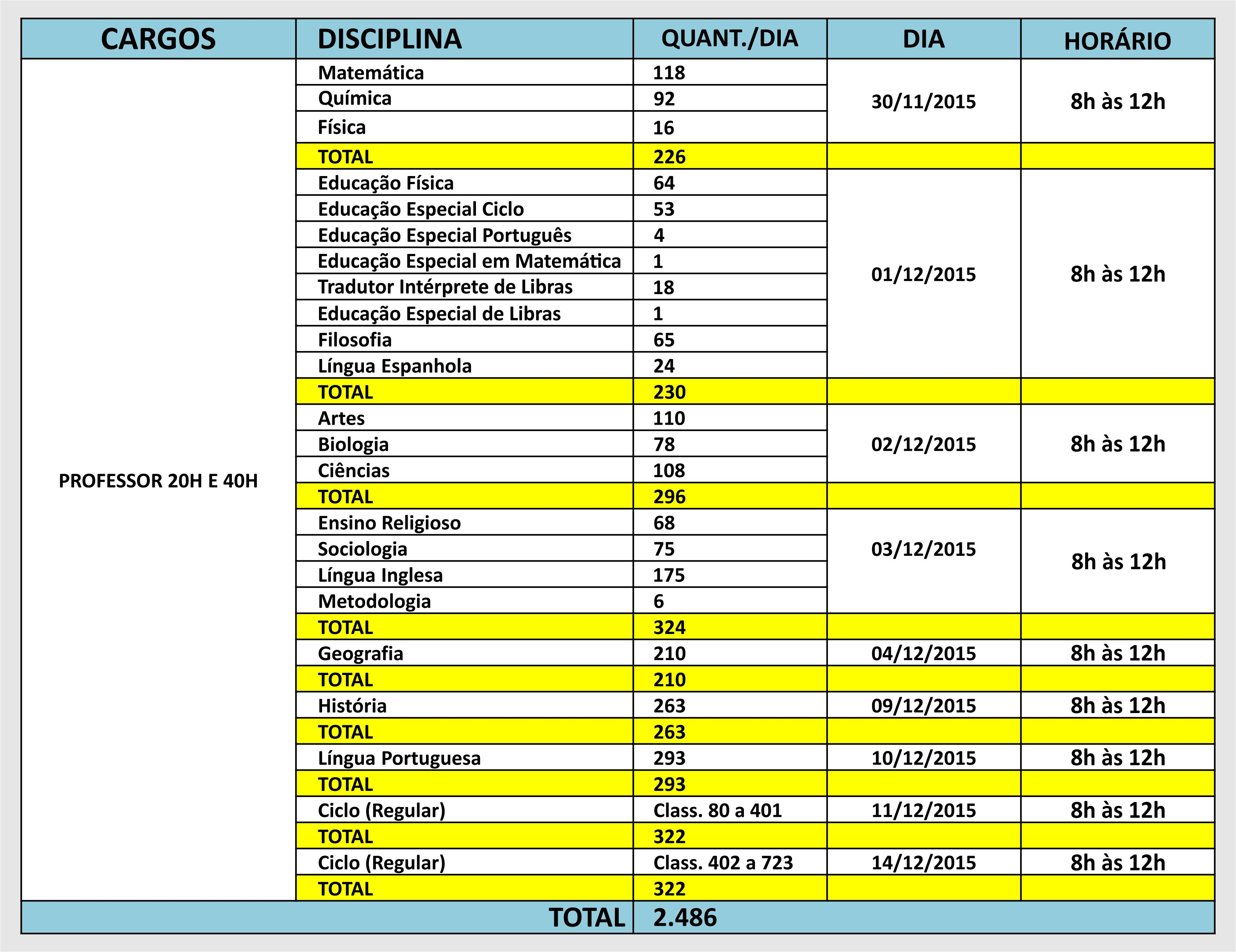 Directiva De Contratos Docentes 2015 Autos Post