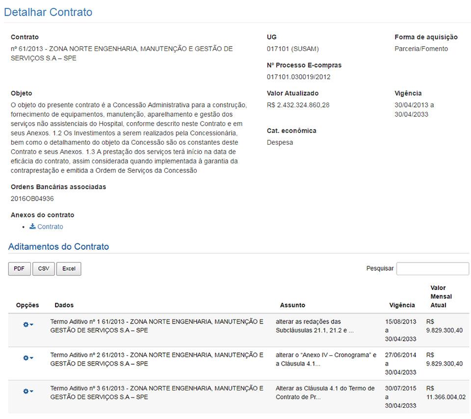 Dados-do-contrato-Susam-Delfina