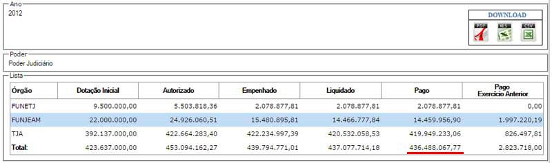 Despesas-TJAM-2012