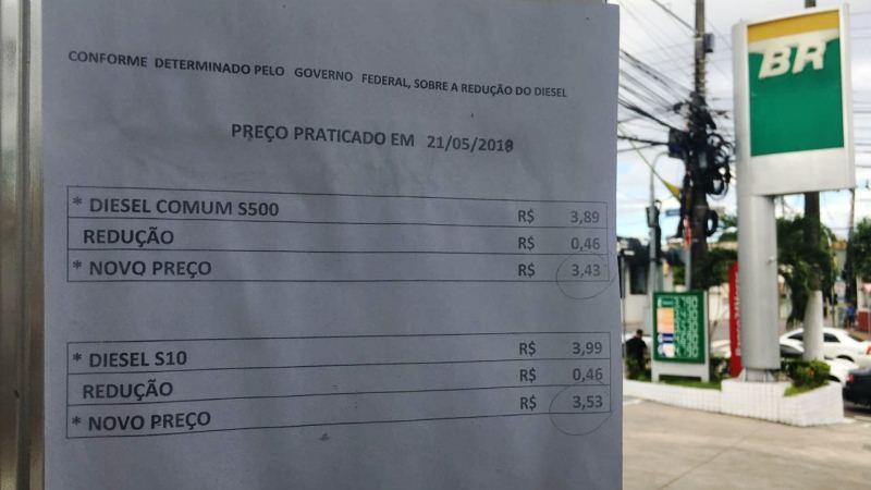 Posto de combustível preço do diesel