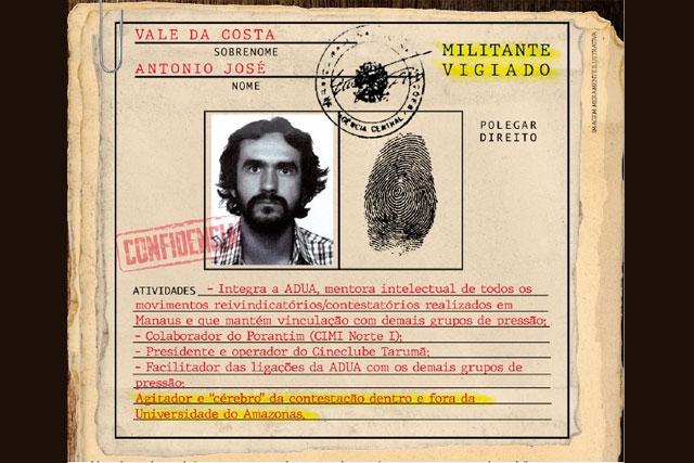 Professor Antônio José Vale da Costa