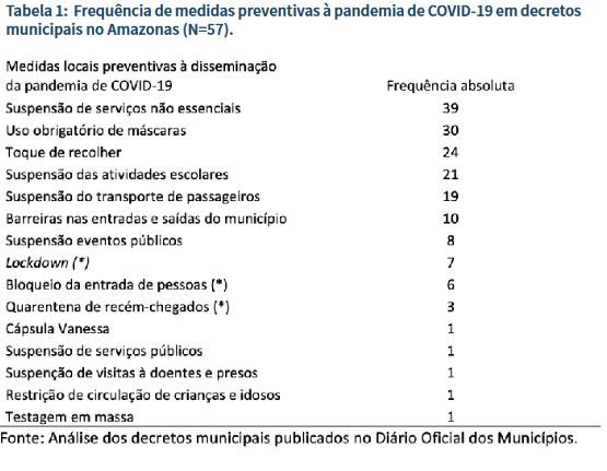 medidas municipios contra a covid