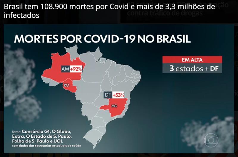 Mapa Covid-19 Globo