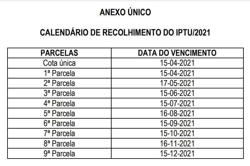 calendario iptu 2021