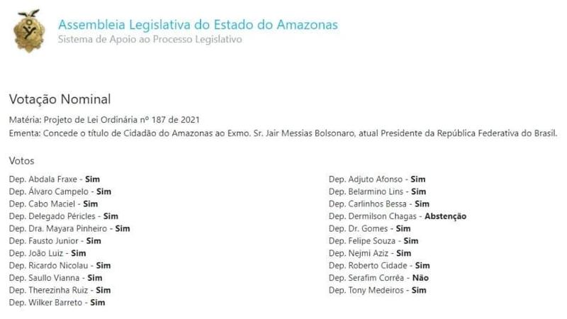 votação na ALE Bolsonaro Cidadão do Amazonas