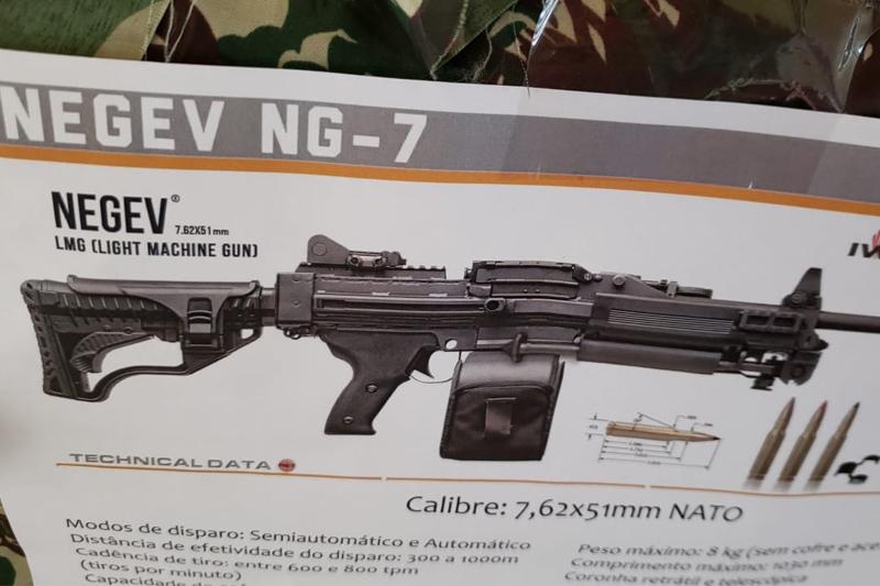 metralhadora israelense