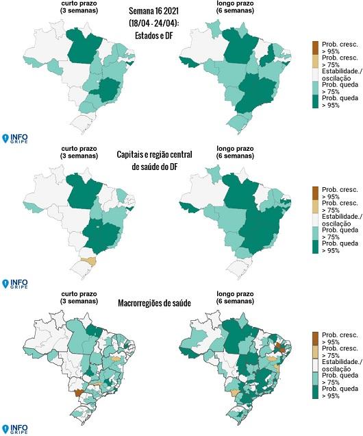 Amazonas info gripe
