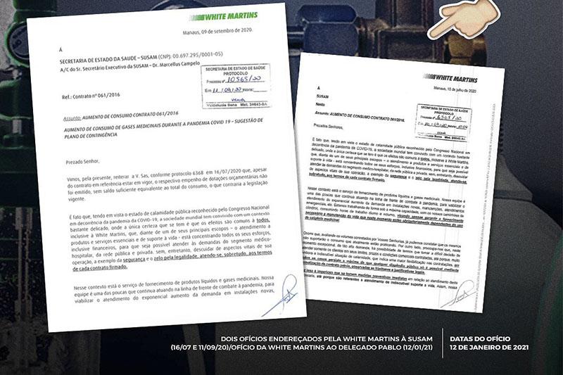 Documentos apresentados por Braga na CPI (Foto: Facebook/Reprodução)