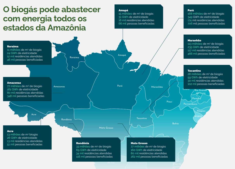biogas na amazonia
